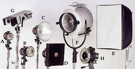 ini dia beragam lampu flash yang sering dipergunakan oleh fotografer profesional
